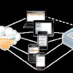 CloudPrinting Scenario1 150x150 Computer Repair & Assembly